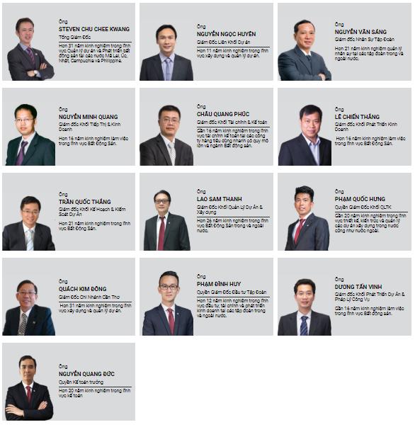 Công ty CP đầu tư Nam Long (NLG) - 5